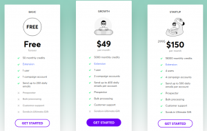 Findthatlead pricing