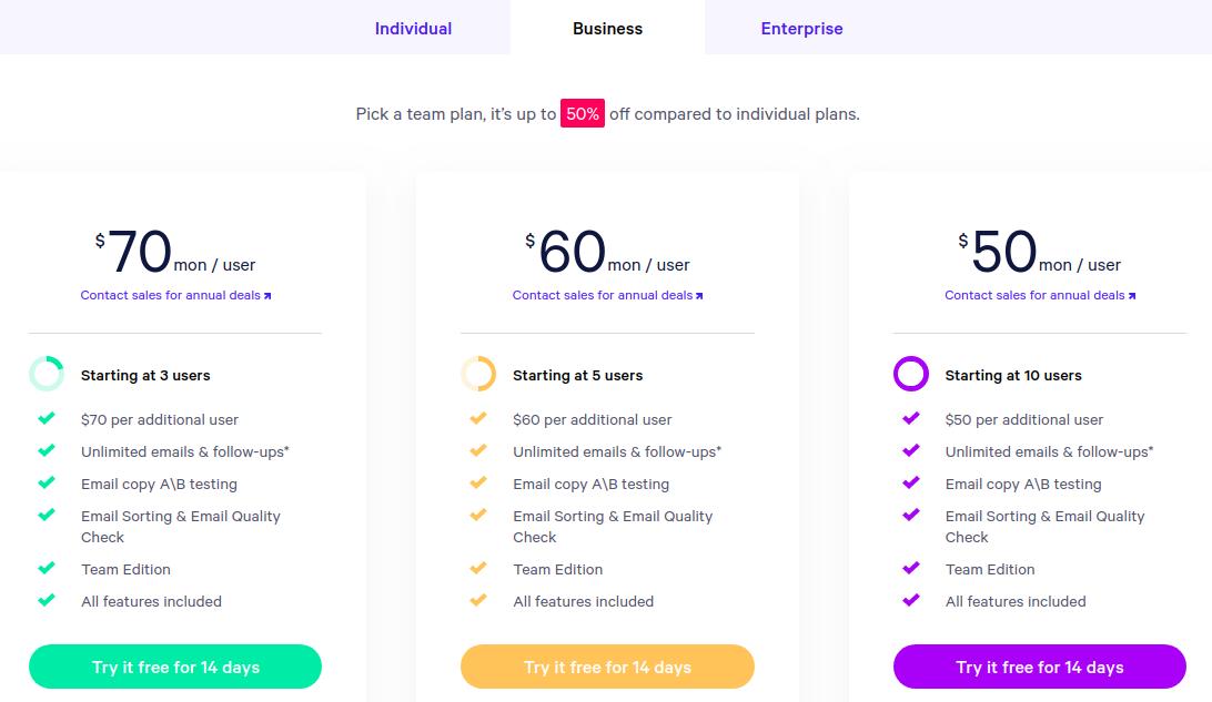 Reply.io Business plan pricing
