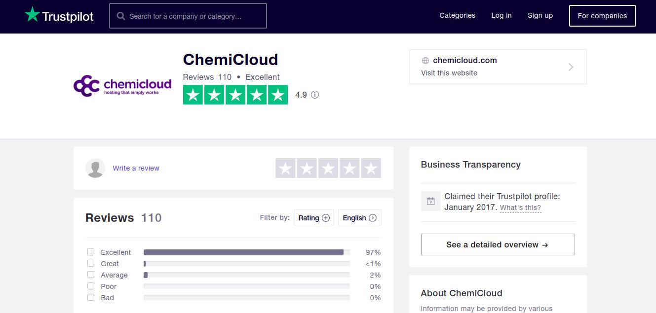 Chemicloud Trustpilot Rating