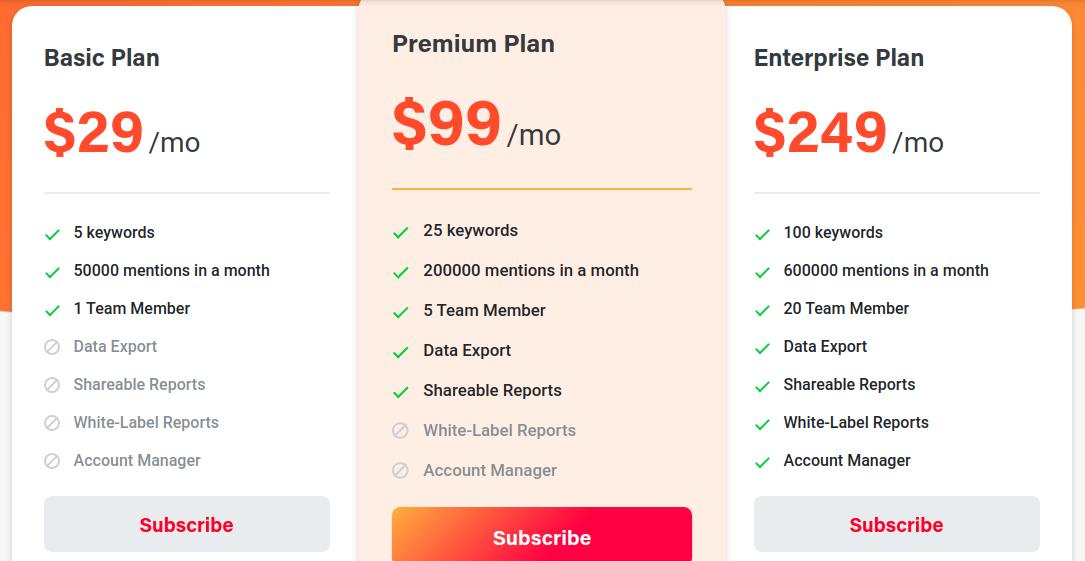 WebSignals pricing