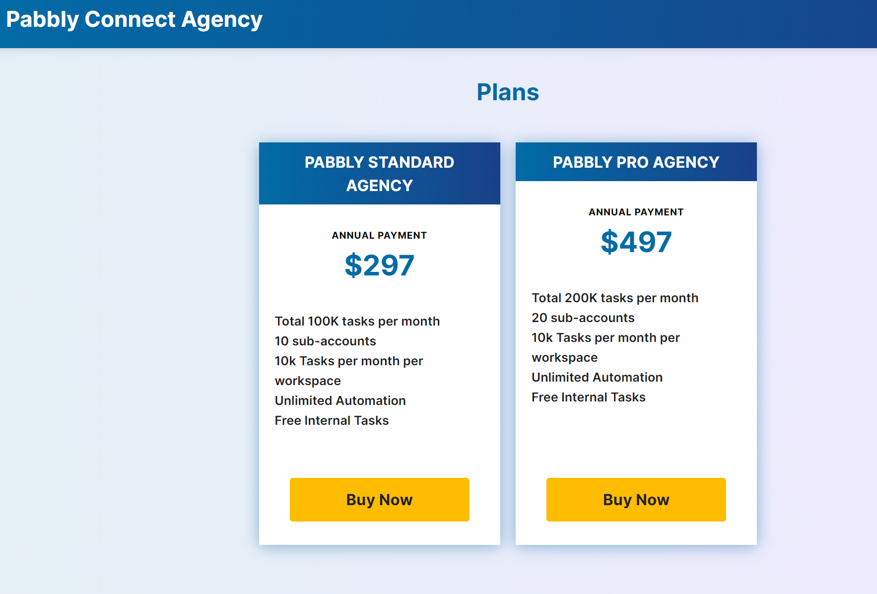 Pabbly Connect - Annual Agency Plan