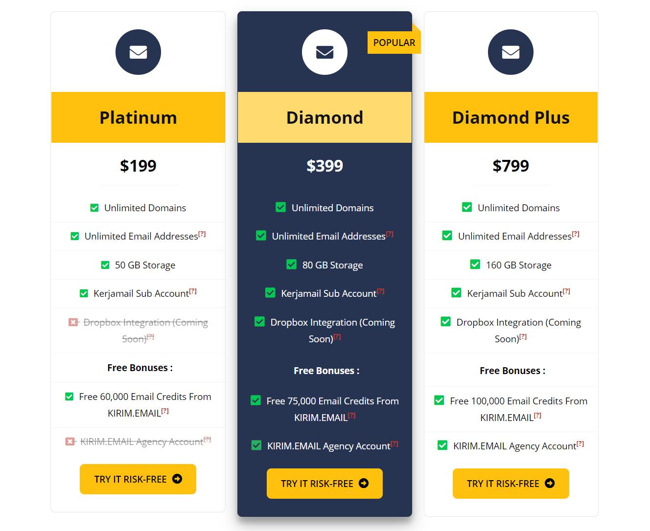Kerjamail - Lifetime Deal Pricing