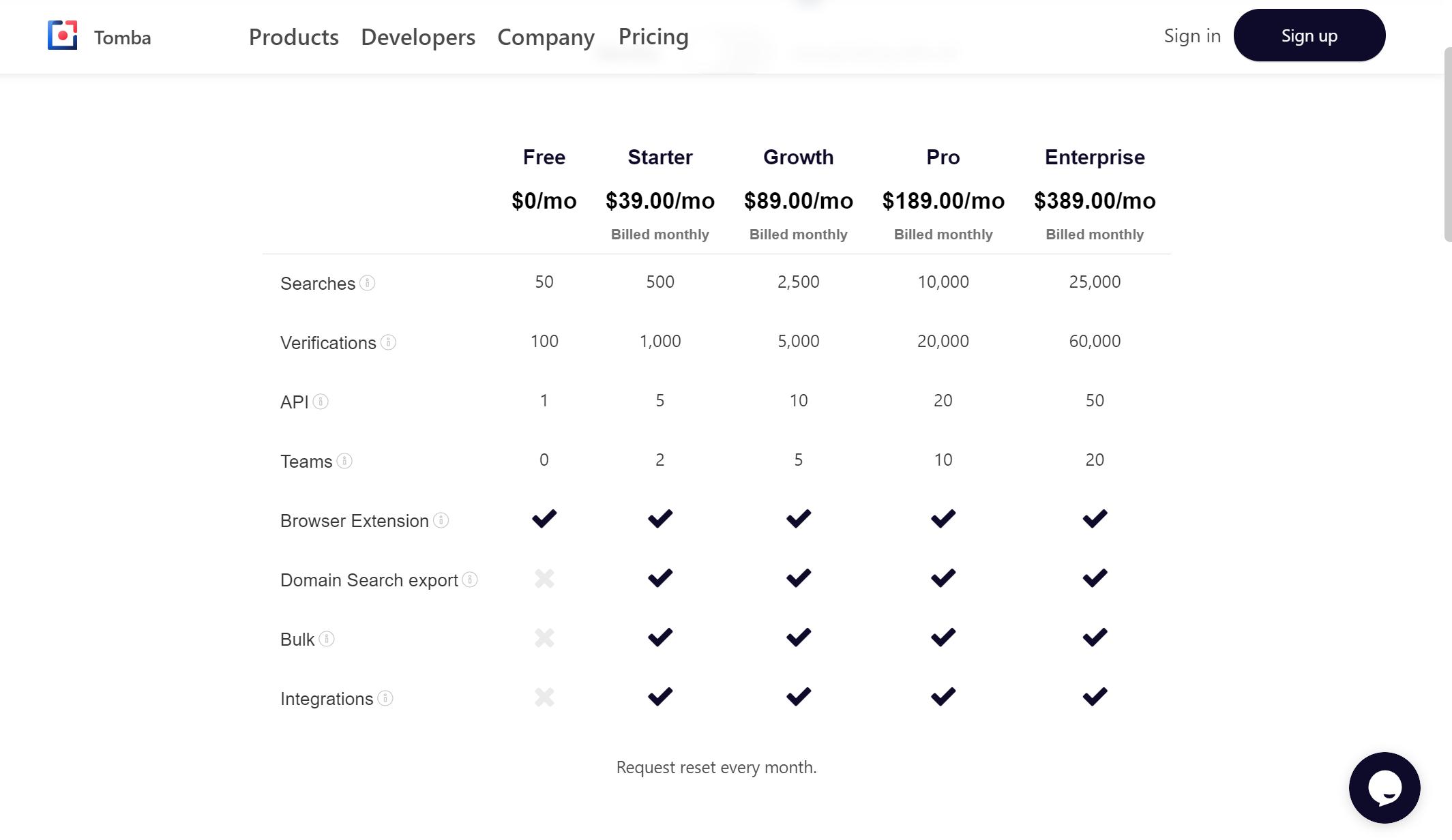 Tomba.io - Pricing Plans