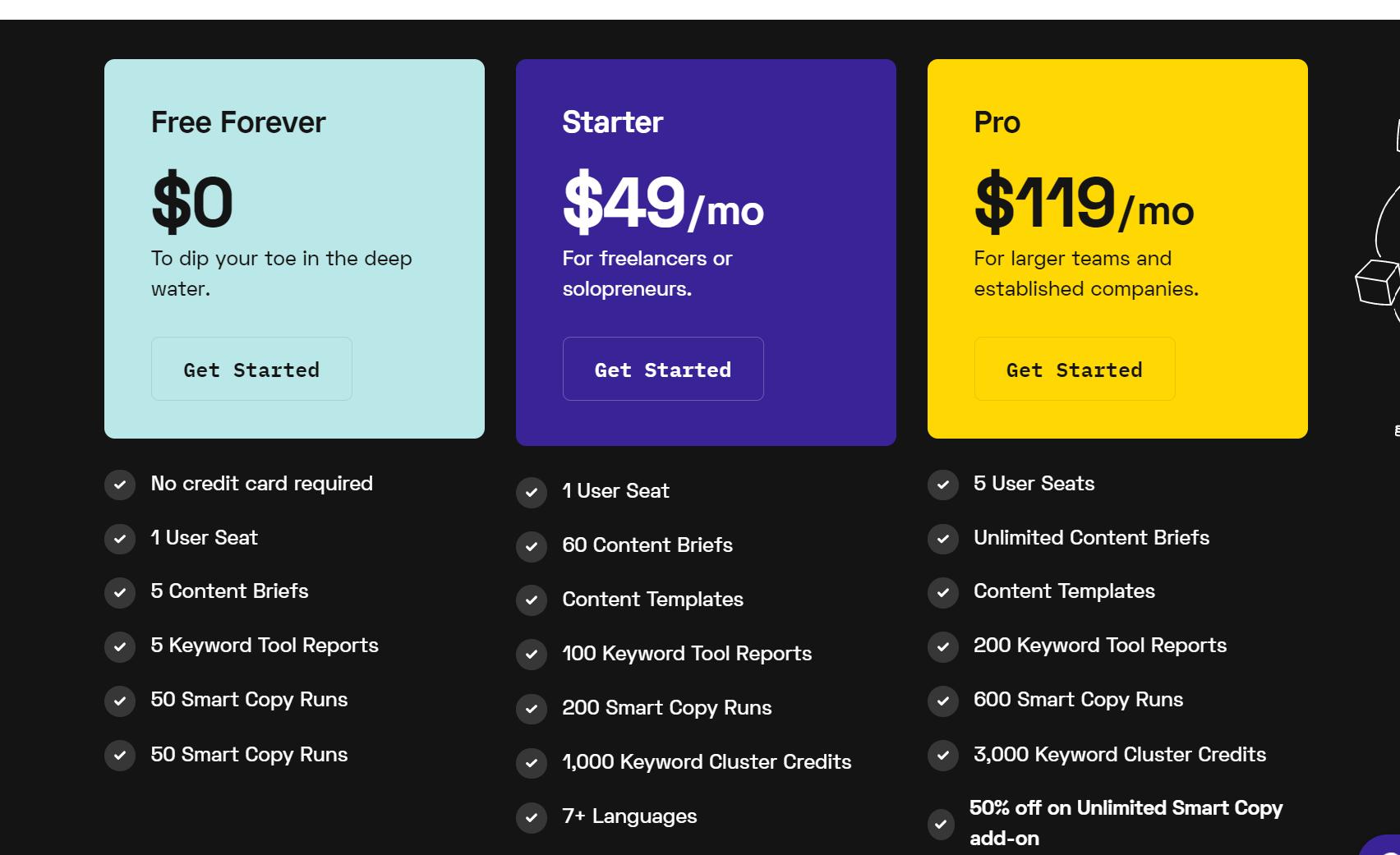 NeuralText Pricing